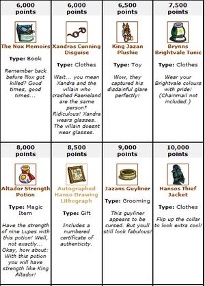 Prize_list3
